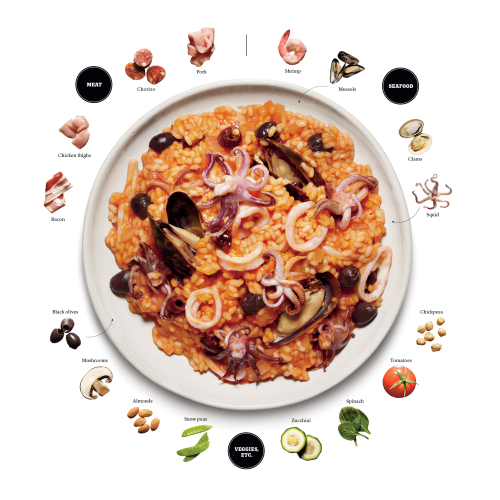 By Sam Kaplan for the New York Times; Food Stylist Susanne Lenzer; Prop Stylist Randi Brookman Harris.